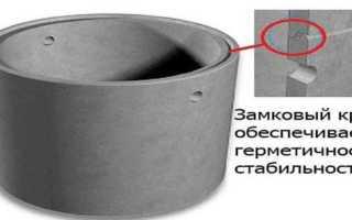 Виды колец для колодца, характеристики различных моделей колодезных колец